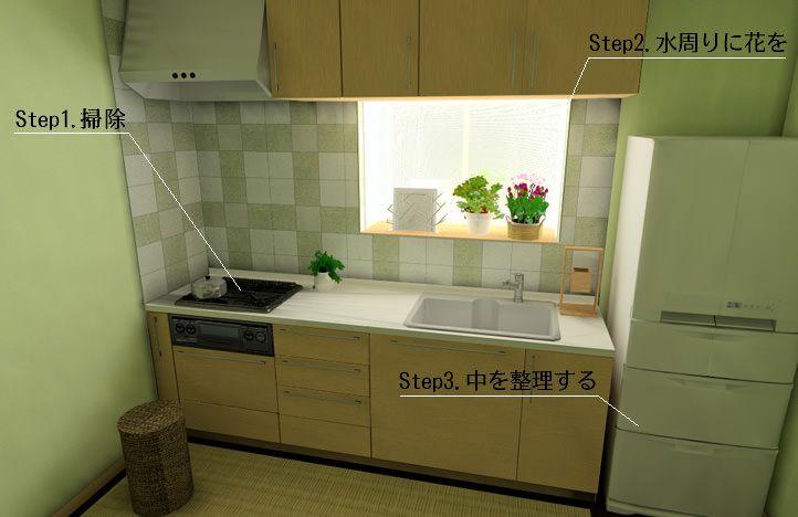 キッチン台所の風水インテリア 金運上昇の方角やカラー 運びを良く